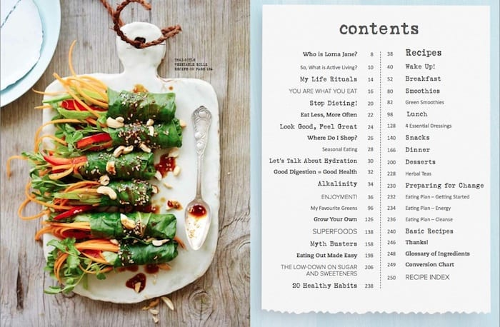 Nourish Table of Contents