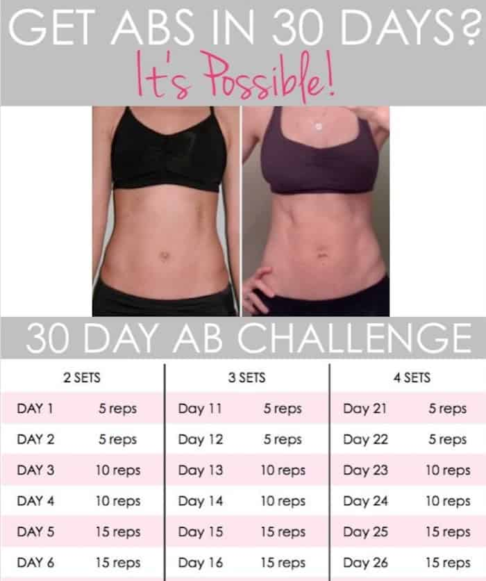How I Got a Flat Tummy in 30 Days!